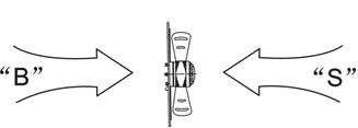 Вентилятор осевой ywf- направление потока воздуха