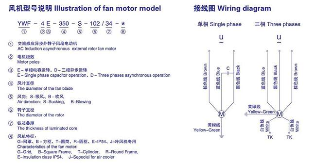 Как выбрать вентилятор осевой Weiguang(Вейгуанг) серии YWF