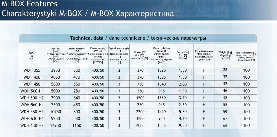 прайс, price list, dospel