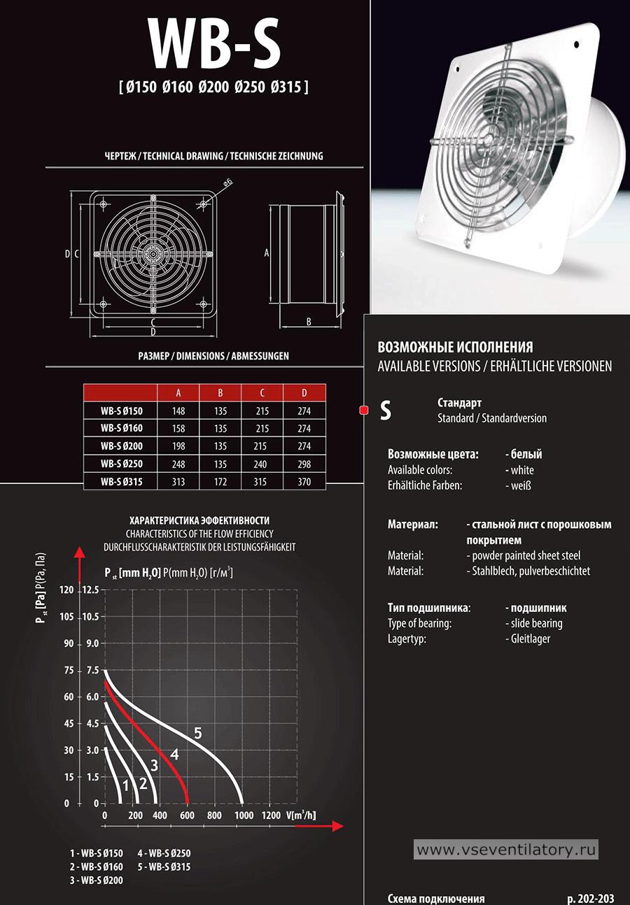 схема подключения регулятора вентилятора ziehl-abegg