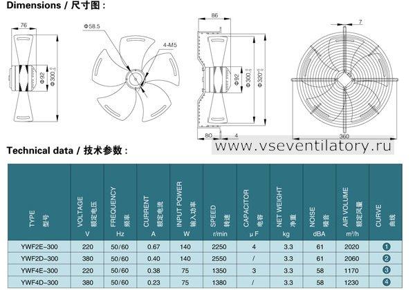 Каталог осевых вентиляторов Saiwei motor (Сайвэй) YWF-300
