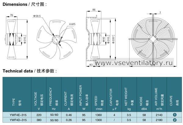 Каталог осевых вентиляторов Saiwei motor (Сайвэй) YWF-315