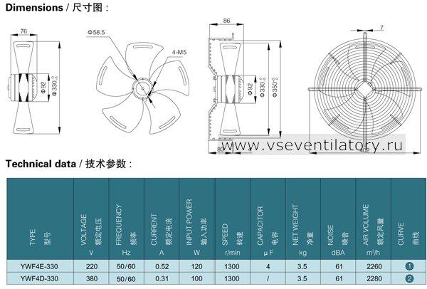 Каталог осевых вентиляторов Saiwei motor (Сайвэй) YWF-330