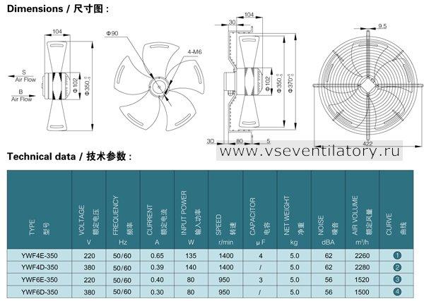 Каталог осевых вентиляторов Saiwei motor (Сайвэй) YWF-350