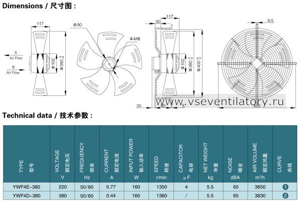 Каталог осевых вентиляторов Saiwei motor (Сайвэй) YWF-380