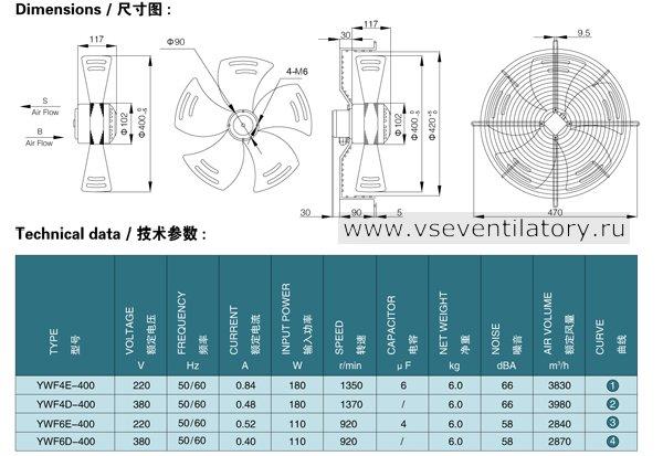 Каталог осевых вентиляторов Saiwei motor (Сайвэй) YWF-400