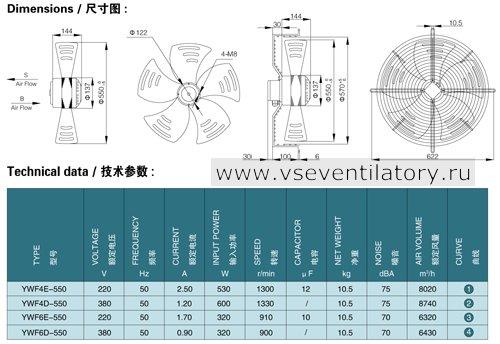 Каталог осевых вентиляторов Saiwei motor (Сайвэй) YWF-550
