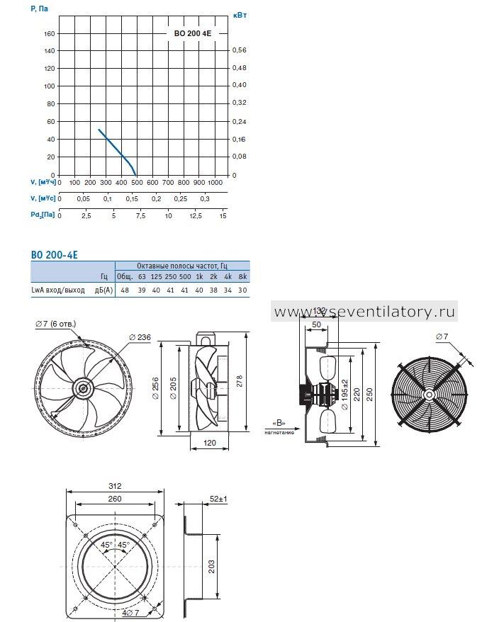 Производительность, Чертеж, Конструктивное исполнение: серия 01 (фланцевое исполнение), серия 02 (с защитной решеткой), серия 03 (с настенной панелью) Вентилятора осевого ВО 200-4Е (220В)