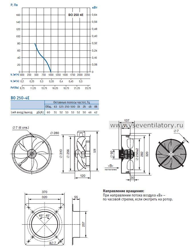 Производительность, Чертеж, Конструктивное исполнение: серия 01 (фланцевое исполнение), серия 02 (с защитной решеткой), серия 03 (с настенной панелью) Вентилятора осевого ВО 250-4Е (220В)