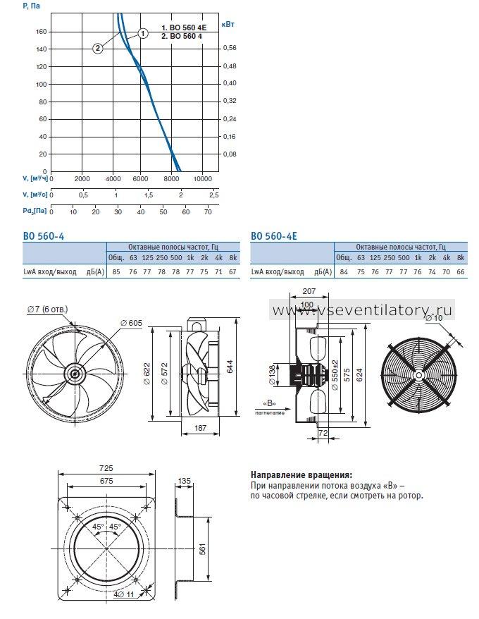 Производительность, Чертеж, Конструктивное исполнение: серия 01 (фланцевое исполнение), серия 02 (с защитной решеткой), серия 03 (с настенной панелью) Вентилятора осевого ВО 560-4 (380В)